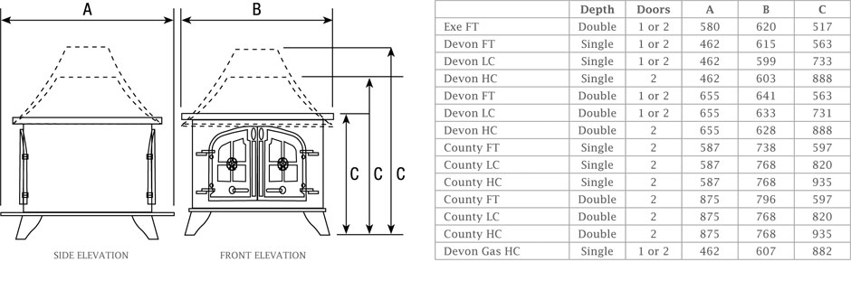 Double-Sided Stoves Dimensions
