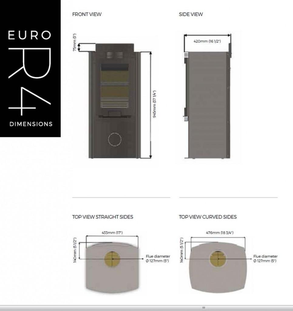 Di Lusso Euro R4